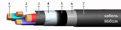 Преимущества кабеля ВБбШв 4х10 catalog_file_32700_l